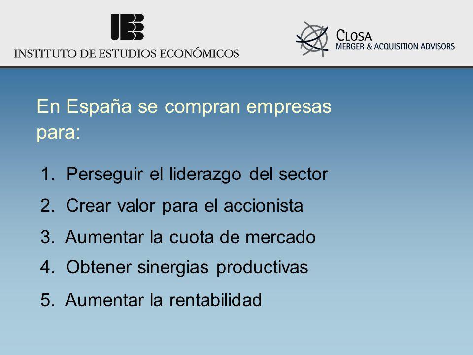 En España se compran empresas para: 1. Perseguir el liderazgo del sector 2. Crear valor para el accionista 4. Obtener sinergias productivas 3. Aumenta