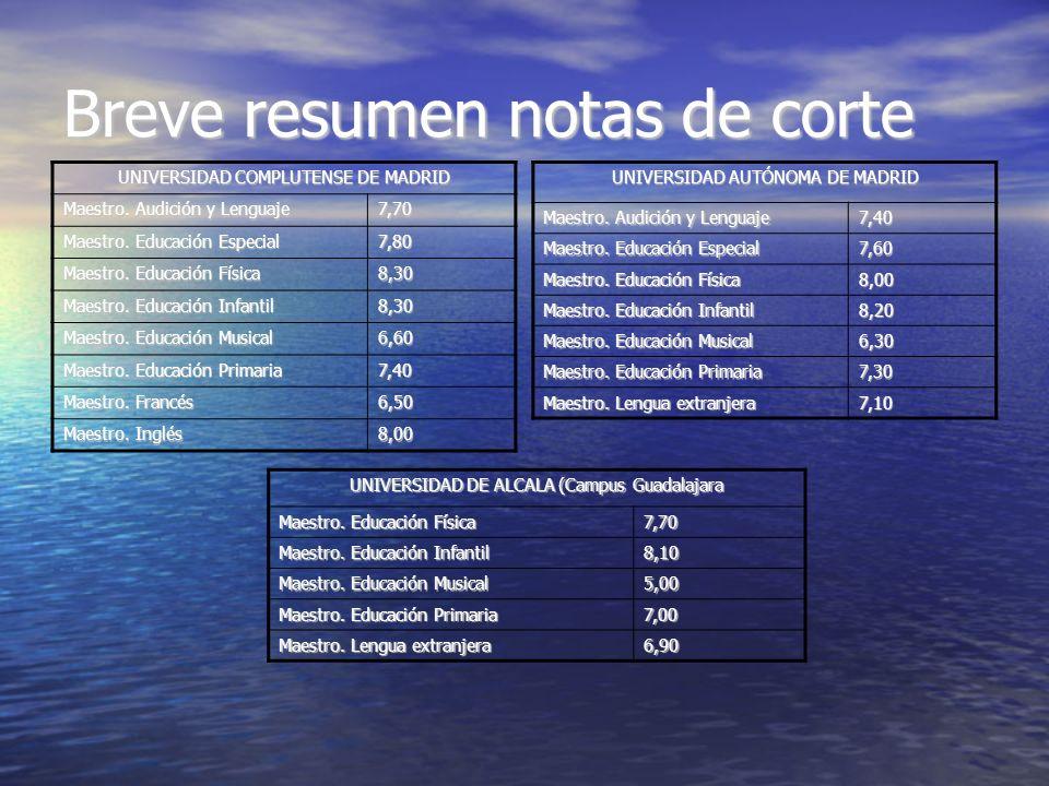 Breve resumen notas de corte UNIVERSIDAD COMPLUTENSE DE MADRID Maestro. Audición y Lenguaje 7,70 Maestro. Educación Especial 7,80 Maestro. Educación F