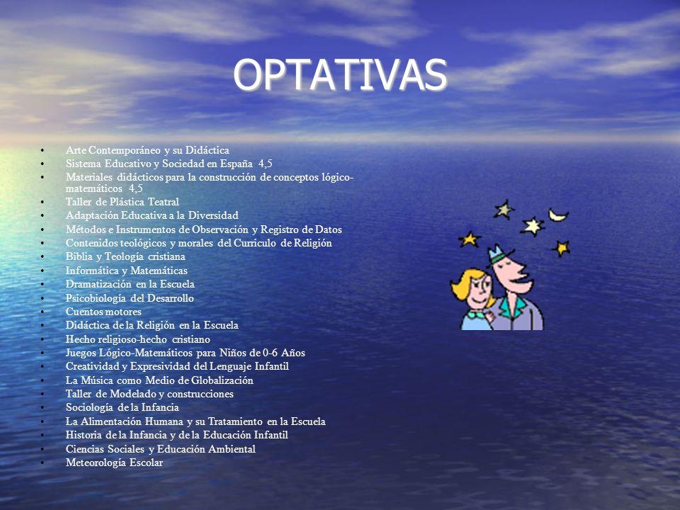 OPTATIVAS Arte Contemporáneo y su Didáctica Sistema Educativo y Sociedad en España 4,5 Materiales didácticos para la construcción de conceptos lógico-