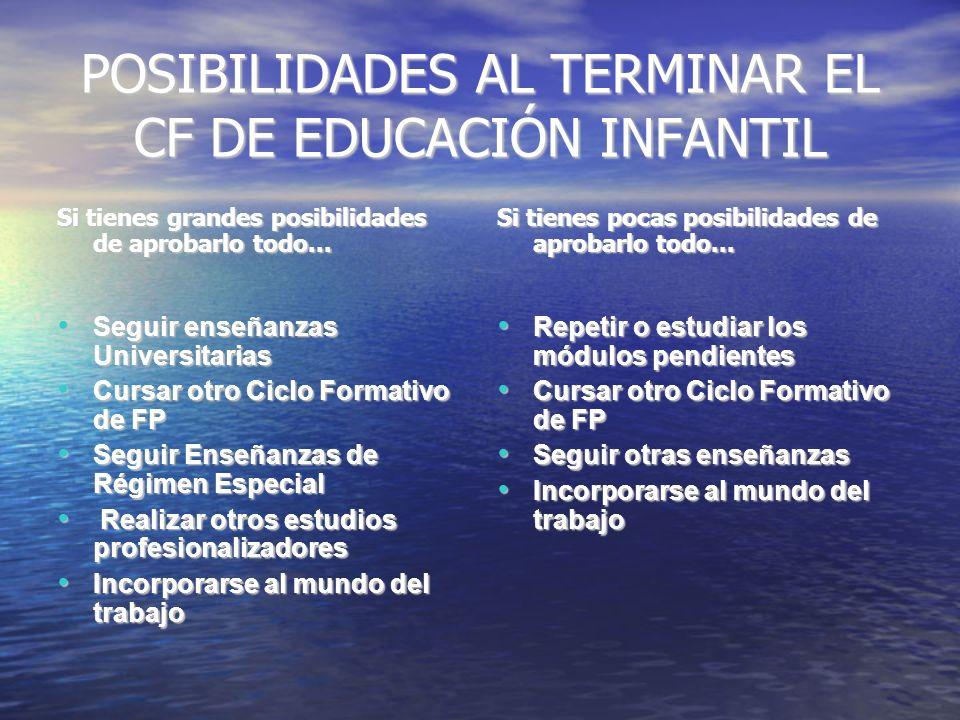 POSIBILIDADES AL TERMINAR EL CF DE EDUCACIÓN INFANTIL Si tienes grandes posibilidades de aprobarlo todo... Seguir enseñanzas Universitarias Seguir ens