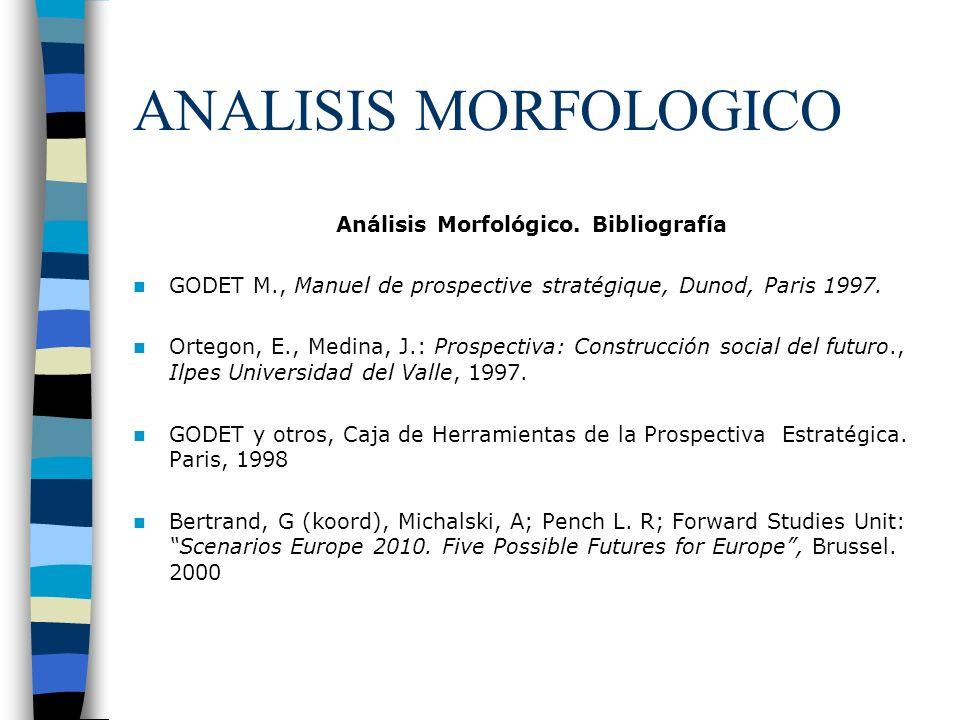ANALISIS MORFOLOGICO Análisis Morfológico. Bibliografía GODET M., Manuel de prospective stratégique, Dunod, Paris 1997. Ortegon, E., Medina, J.: Prosp