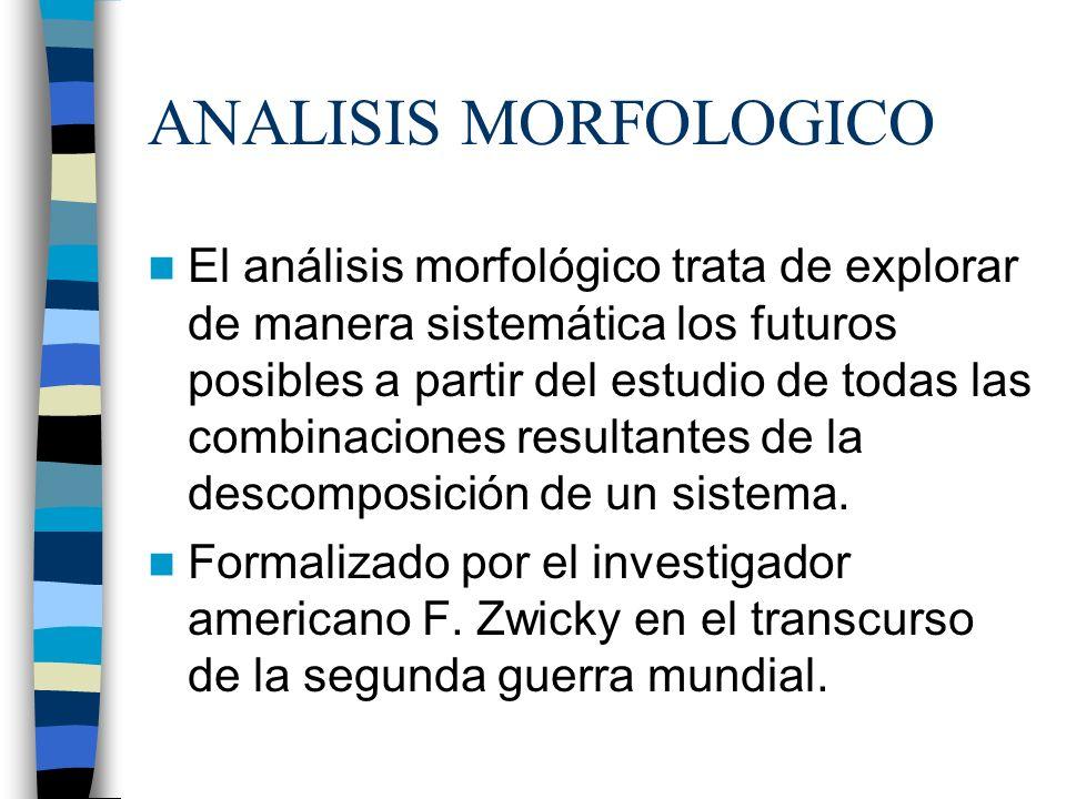 ANALISIS MORFOLOGICO El análisis morfológico trata de explorar de manera sistemática los futuros posibles a partir del estudio de todas las combinacio