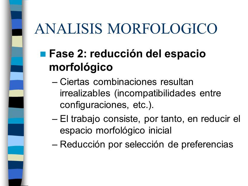 ANALISIS MORFOLOGICO Fase 2: reducción del espacio morfológico –Ciertas combinaciones resultan irrealizables (incompatibilidades entre configuraciones