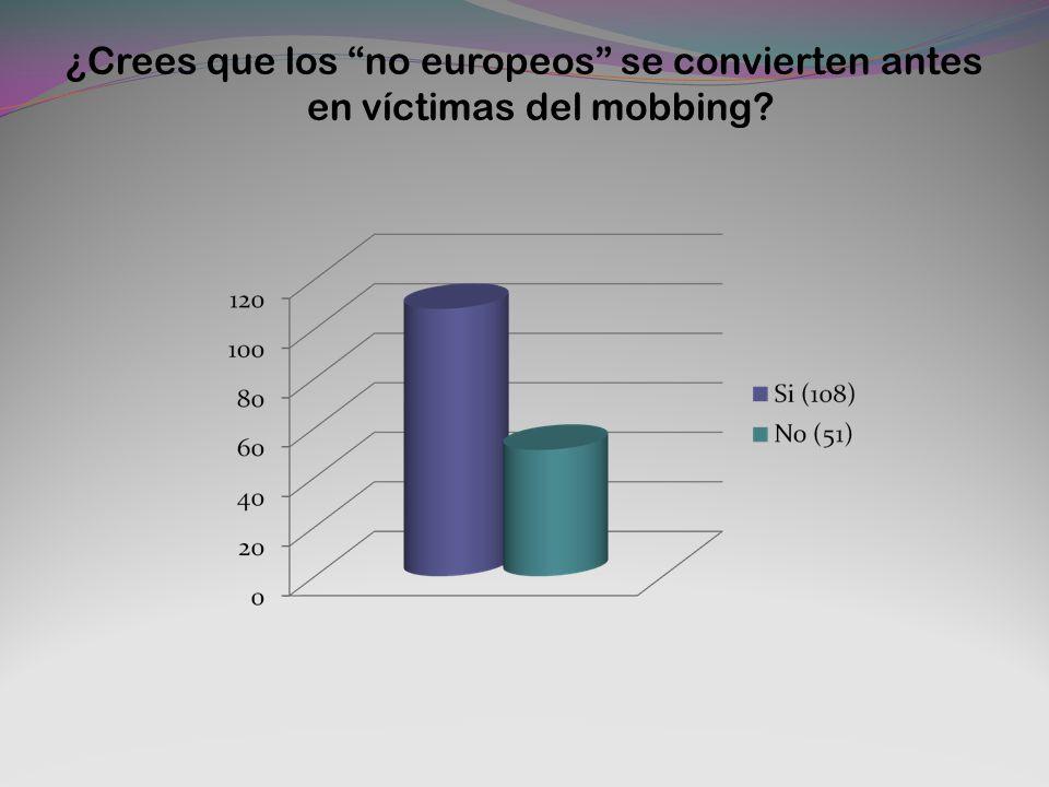 ¿Crees que los no europeos se convierten antes en víctimas del mobbing?