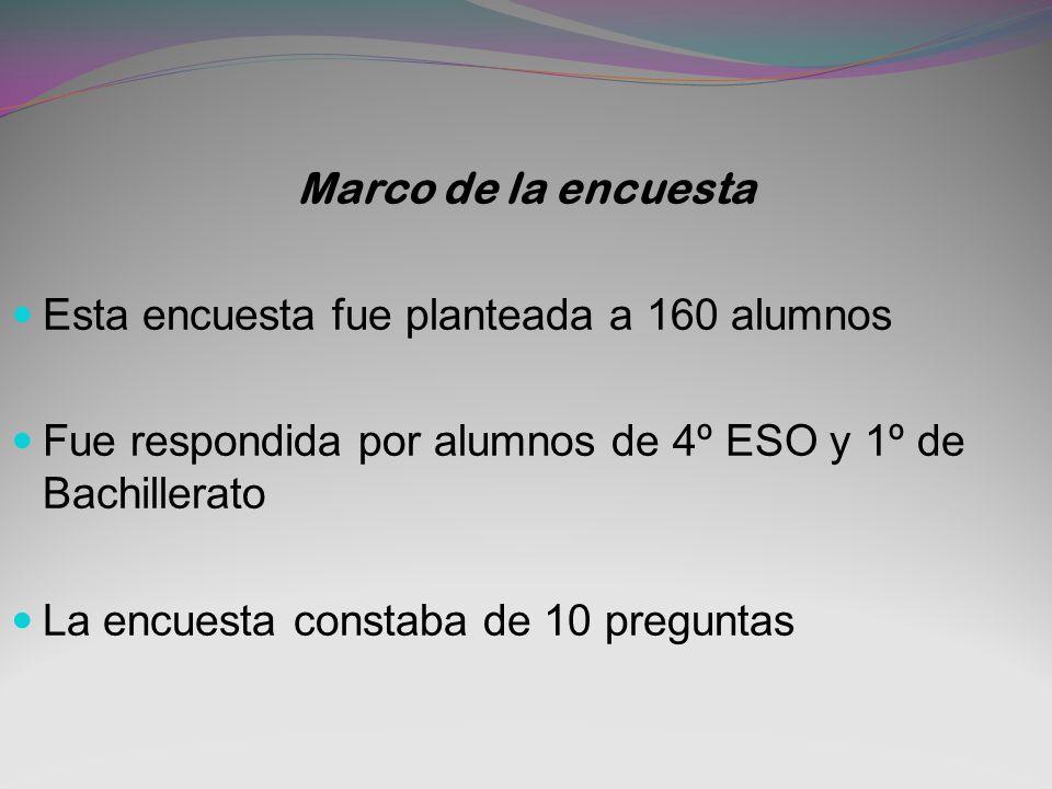 Marco de la encuesta Esta encuesta fue planteada a 160 alumnos Fue respondida por alumnos de 4º ESO y 1º de Bachillerato La encuesta constaba de 10 pr