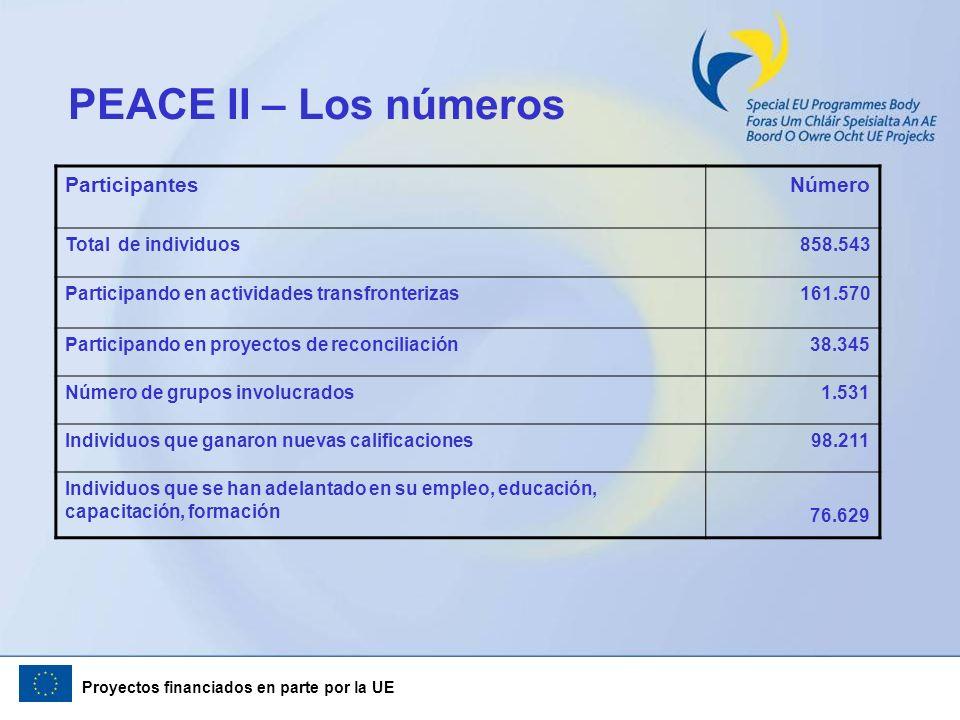 Proyectos financiados en parte por la UE PEACE II – Los números ParticipantesNúmero Total de individuos858.543 Participando en actividades transfronte