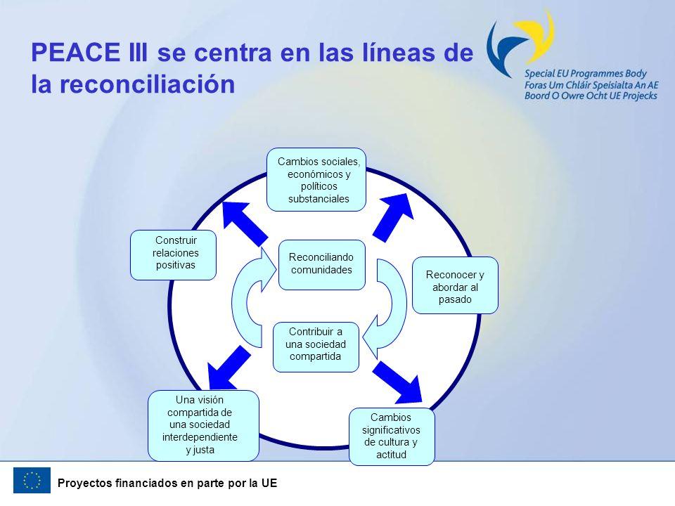 Proyectos financiados en parte por la UE PEACE III se centra en las líneas de la reconciliación Reconciliando comunidades Contribuir a una sociedad co