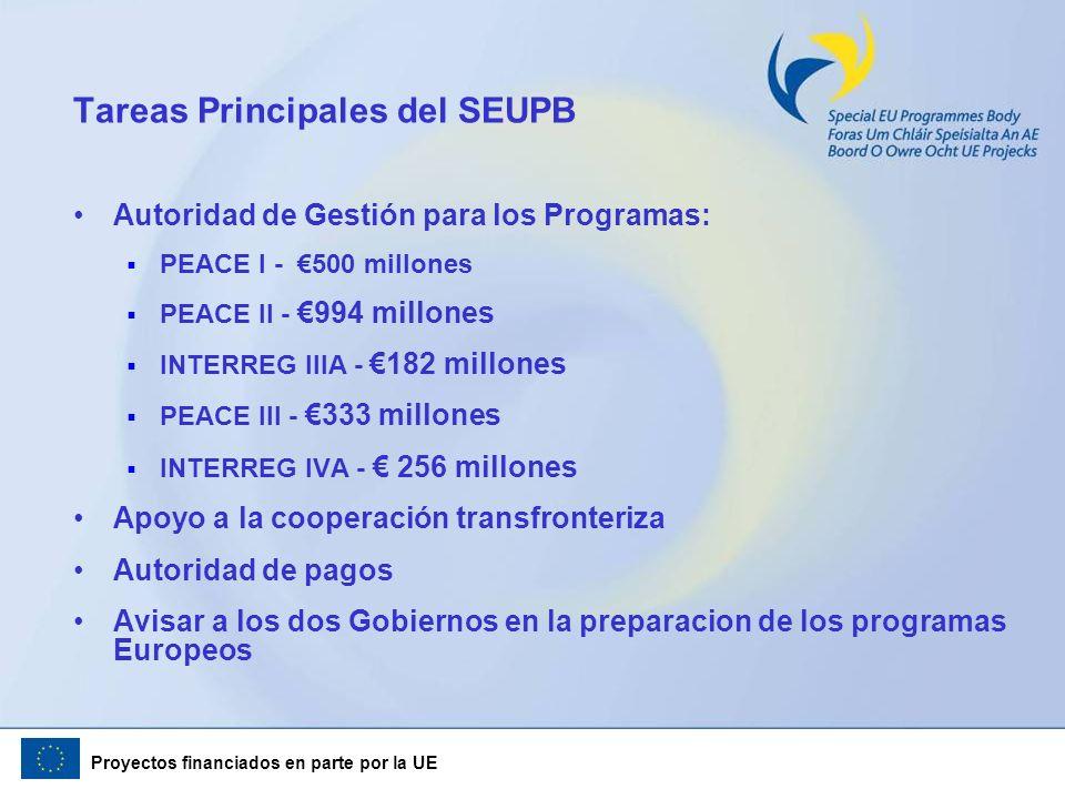 Proyectos financiados en parte por la UE Tareas Principales del SEUPB Autoridad de Gestión para los Programas: PEACE I - 500 millones PEACE II - 994 m