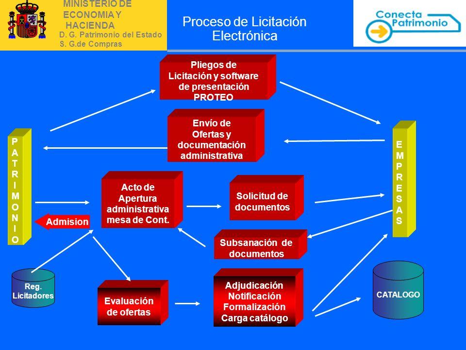 MINISTERIO DE ECONOMIA Y HACIENDA D. G. Patrimonio del Estado S. G.de Compras Proceso de Licitación Electrónica Pliegos de Licitación y software de pr
