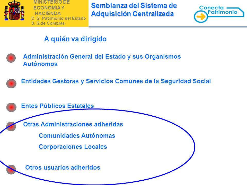 MINISTERIO DE ECONOMIA Y HACIENDA D.G. Patrimonio del Estado S.