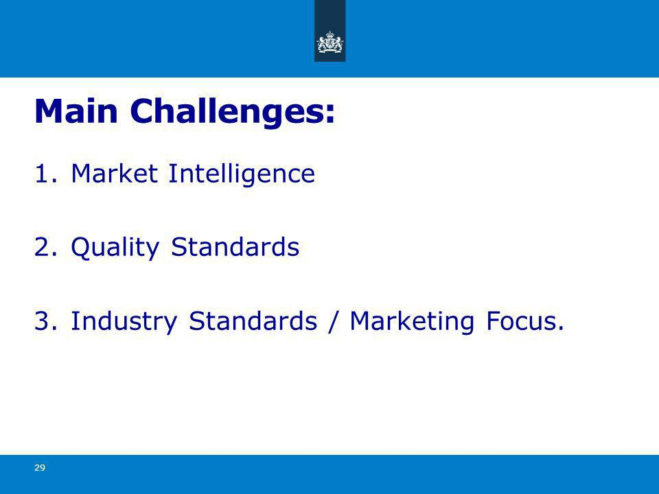 Main Challenges: 1.Market Intelligence 2.Quality Standards 3.Industry Standards / Marketing Focus.