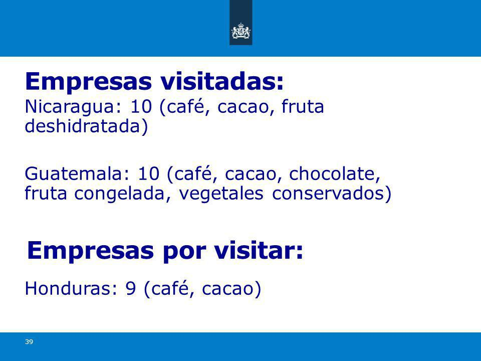 Empresas visitadas: Nicaragua: 10 (café, cacao, fruta deshidratada) Guatemala: 10 (café, cacao, chocolate, fruta congelada, vegetales conservados) Honduras: 9 (café, cacao) 39 Empresas por visitar: