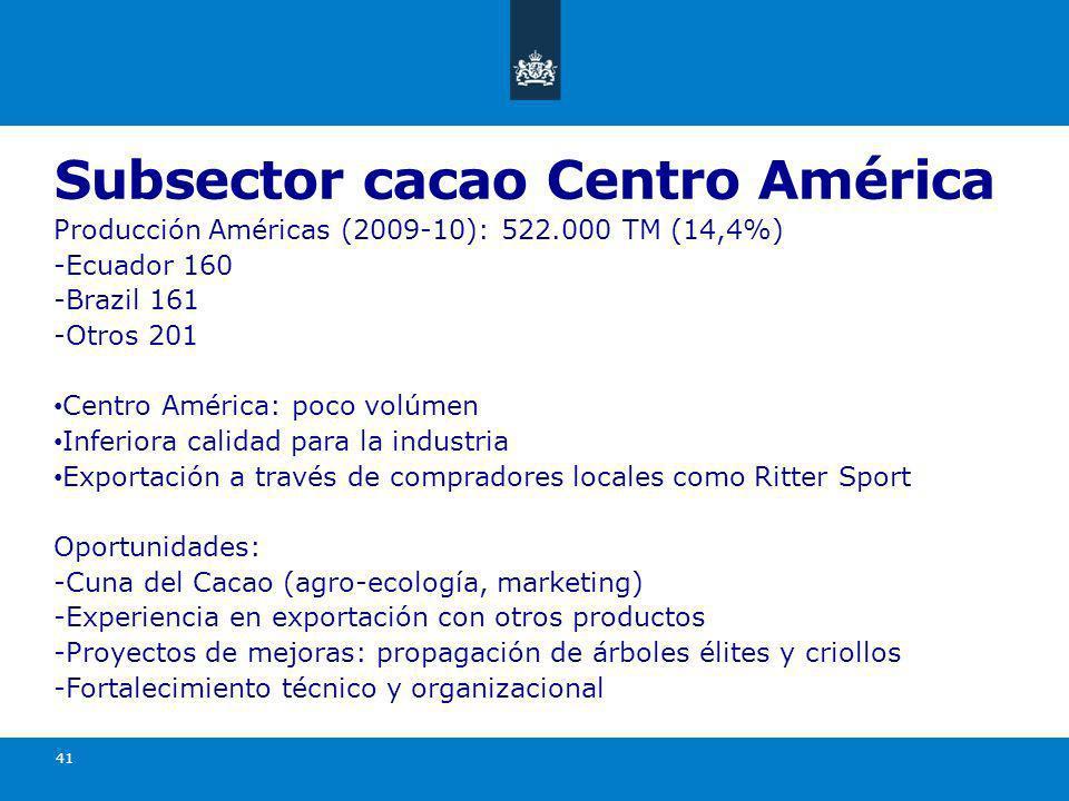 Subsector cacao Centro América Producción Américas (2009-10): 522.000 TM (14,4%) -Ecuador 160 -Brazil 161 -Otros 201 Centro América: poco volúmen Inferiora calidad para la industria Exportación a través de compradores locales como Ritter Sport Oportunidades: -Cuna del Cacao (agro-ecología, marketing) -Experiencia en exportación con otros productos -Proyectos de mejoras: propagación de árboles élites y criollos -Fortalecimiento técnico y organizacional 41