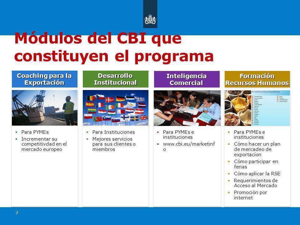 7 Módulos del CBI que constituyen el programa