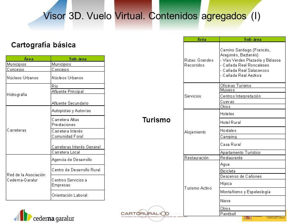 Visor 3D. Vuelo Virtual. Contenidos agregados (I) Cartografía básica Turismo