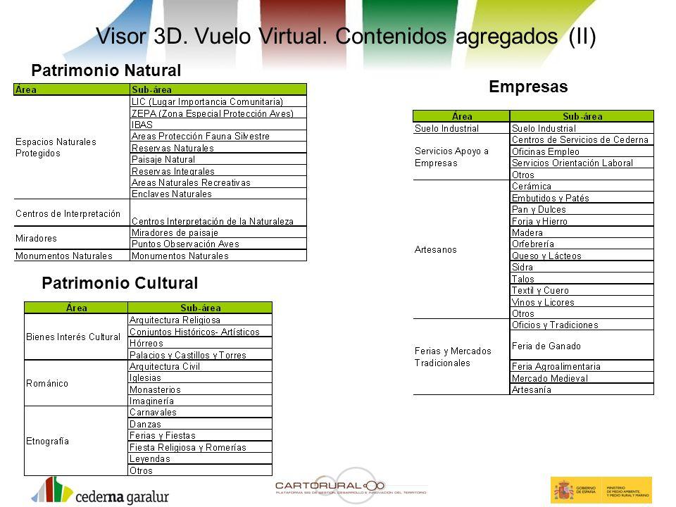 Visor 3D. Vuelo Virtual. Contenidos agregados (II) Patrimonio Natural Patrimonio Cultural Empresas