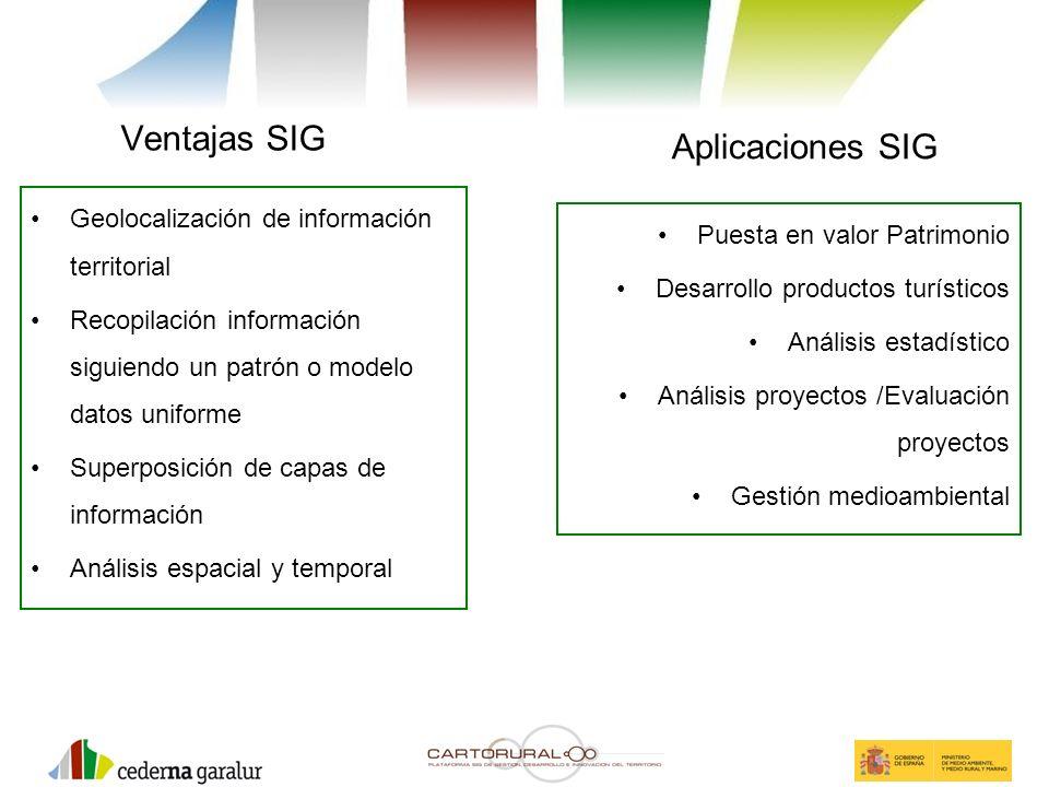 Ventajas SIG Geolocalización de información territorial Recopilación información siguiendo un patrón o modelo datos uniforme Superposición de capas de