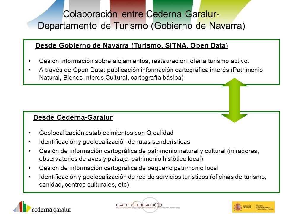 Colaboración entre Cederna Garalur- Departamento de Turismo (Gobierno de Navarra) Cesión información sobre alojamientos, restauración, oferta turismo