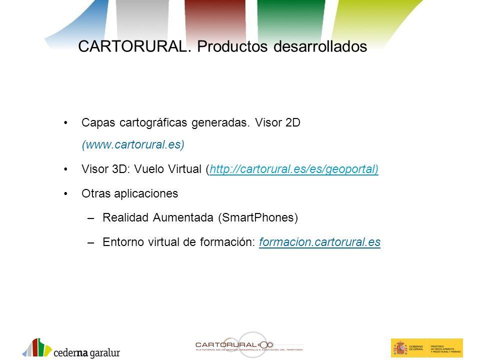 CARTORURAL. Productos desarrollados Capas cartográficas generadas. Visor 2D (www.cartorural.es) Visor 3D: Vuelo Virtual (http://cartorural.es/es/geopo