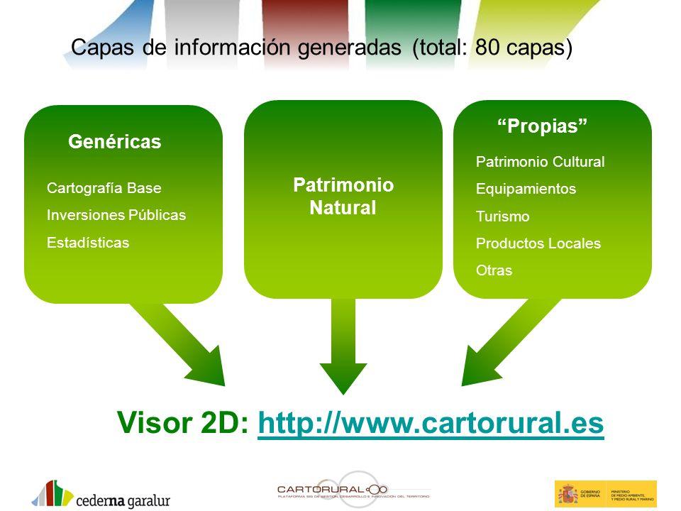 Capas de información generadas (total: 80 capas) Genéricas Cartografía Base Inversiones Públicas Estadísticas Patrimonio Natural Propias Patrimonio Cu