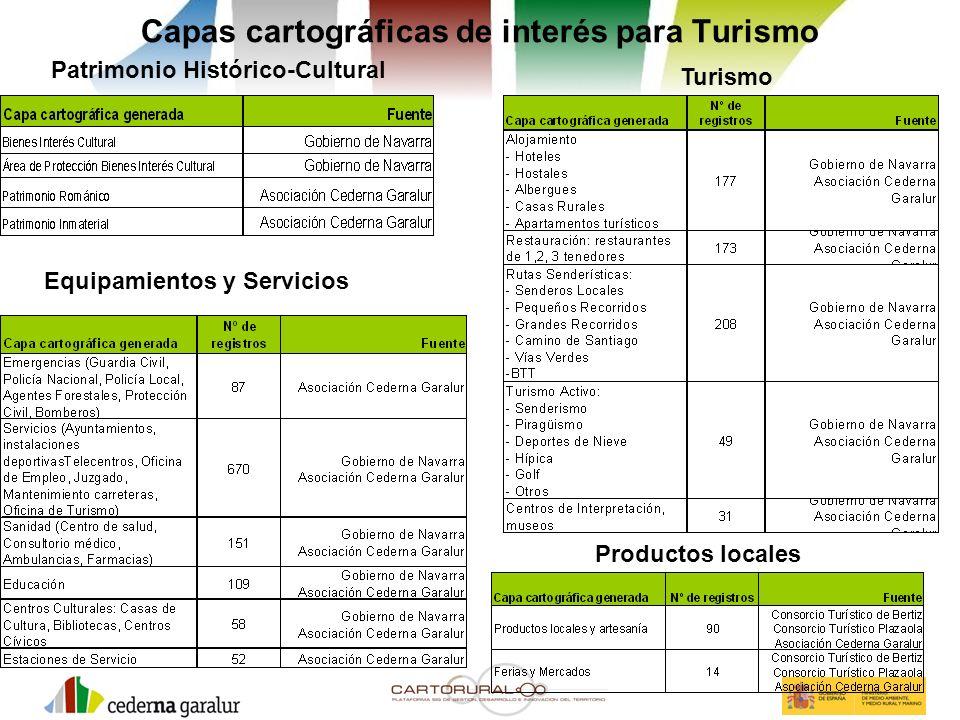 Capas cartográficas de interés para Turismo Patrimonio Histórico-Cultural Turismo Productos locales Equipamientos y Servicios