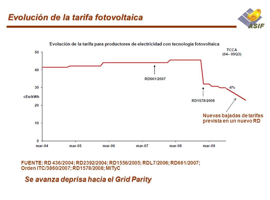 Se avanza deprisa hacia el Grid Parity FUENTE: RD 436/2004; RD2392/2004; RD1556/2005; RDL7/2006; RD661/2007; Orden ITC/3860/2007; RD1578/2008; MITyC E