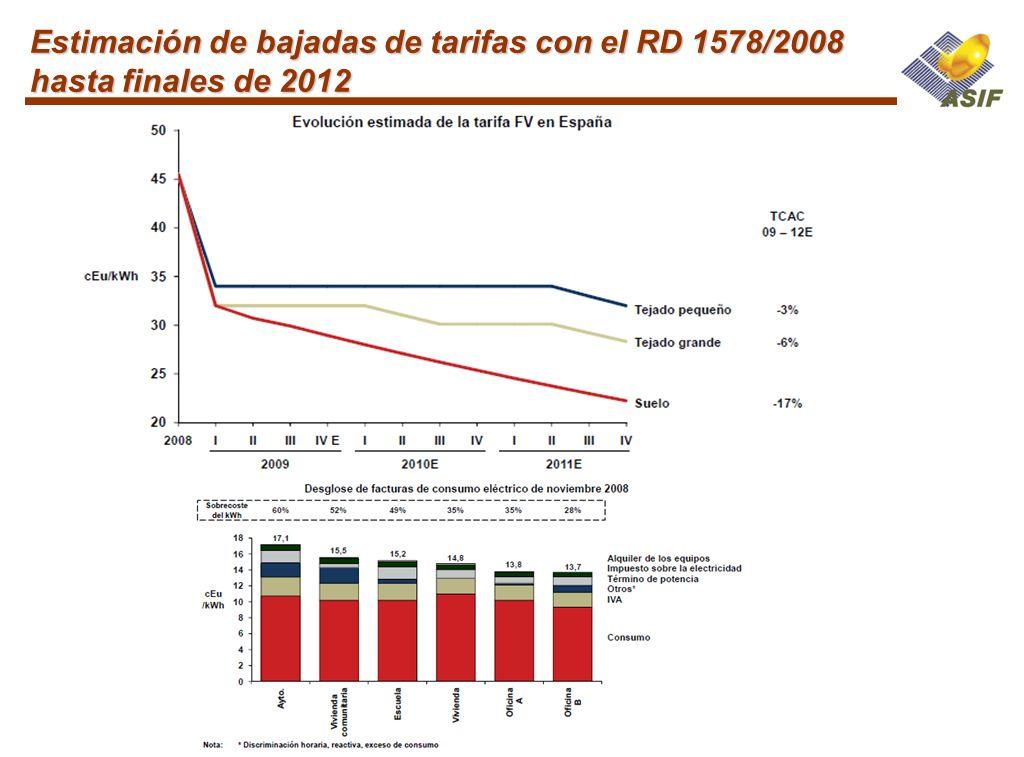 Estimación de bajadas de tarifas con el RD 1578/2008 hasta finales de 2012