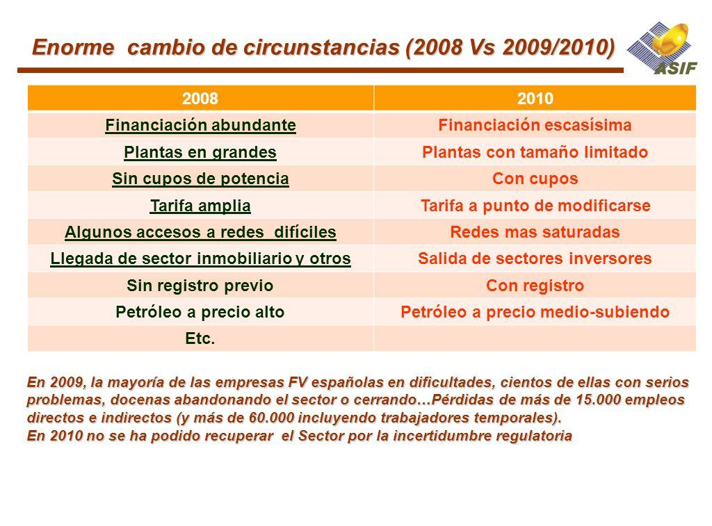 Enorme cambio de circunstancias (2008 Vs 2009/2010) 20082010 Financiación abundanteFinanciación escasísima Plantas en grandesPlantas con tamaño limita