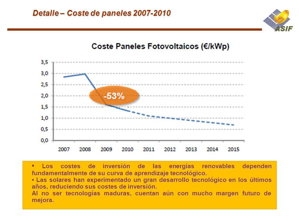 Detalle – Coste de paneles 2007-2010 Los costes de inversión de las energías renovables dependen fundamentalmente de su curva de aprendizaje tecnológi