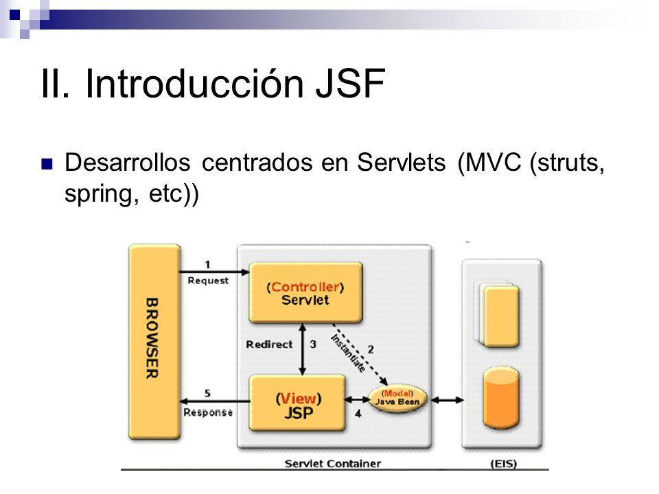 II. Introducción JSF Desarrollos centrados en Servlets (MVC (struts, spring, etc))