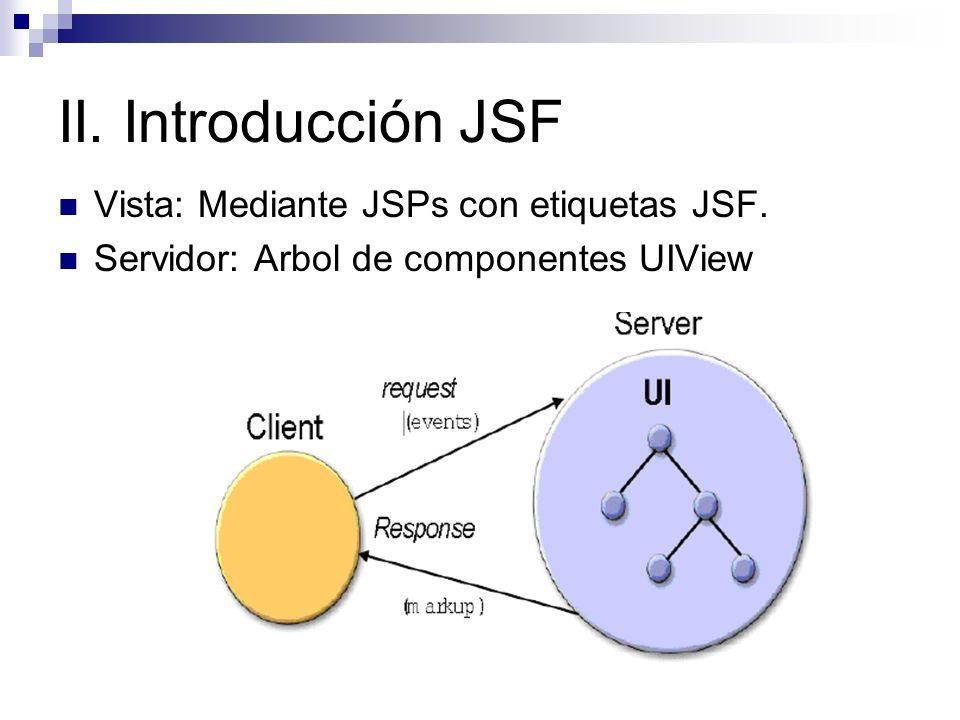 II. Introducción JSF Vista: Mediante JSPs con etiquetas JSF. Servidor: Arbol de componentes UIView