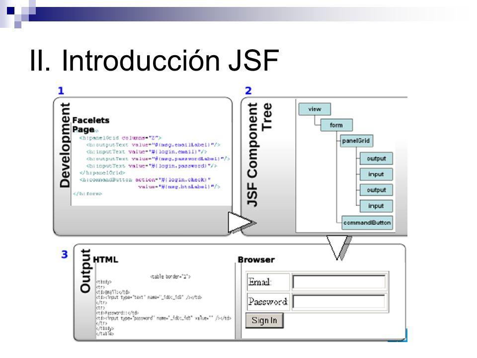 II. Introducción JSF