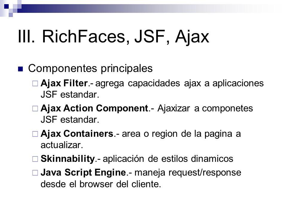 Componentes principales Ajax Filter.- agrega capacidades ajax a aplicaciones JSF estandar. Ajax Action Component.- Ajaxizar a componetes JSF estandar.