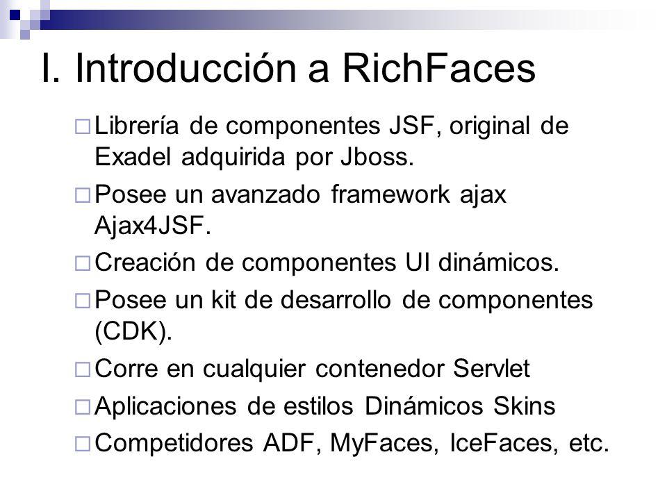 I. Introducción a RichFaces Librería de componentes JSF, original de Exadel adquirida por Jboss. Posee un avanzado framework ajax Ajax4JSF. Creación d