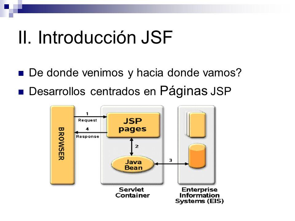 II. Introducción JSF De donde venimos y hacia donde vamos? Desarrollos centrados en Páginas JSP