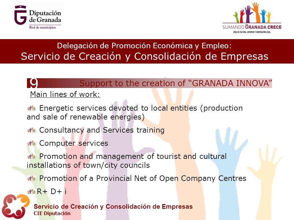 Delegación de Promoción Económica y Empleo: Servicio de Creación y Consolidación de Empresas CIE Diputación Support to the creation of GRANADA INNOVA