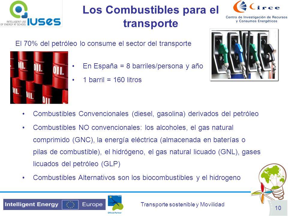Transporte sostenible y Movilidad 10 Los Combustibles para el transporte El 70% del petróleo lo consume el sector del transporte En España = 8 barrile