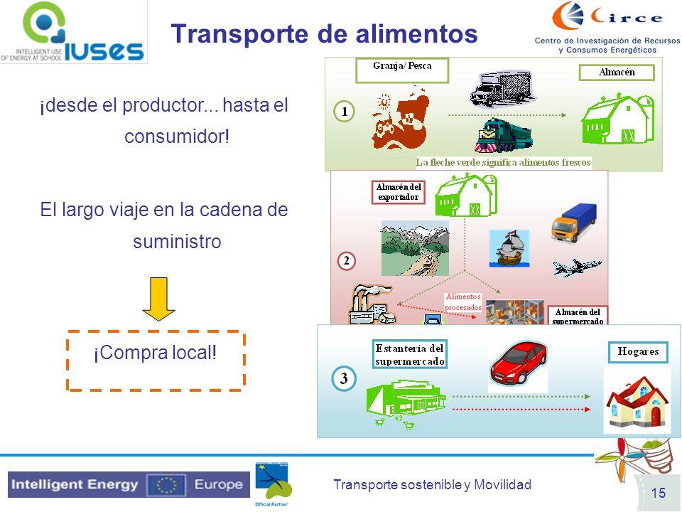 Transporte sostenible y Movilidad 15 Transporte de alimentos ¡desde el productor... hasta el consumidor! El largo viaje en la cadena de suministro ¡Co