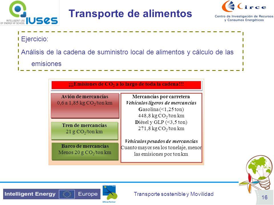 Transporte sostenible y Movilidad 16 Transporte de alimentos Ejercicio: Análisis de la cadena de suministro local de alimentos y cálculo de las emisio
