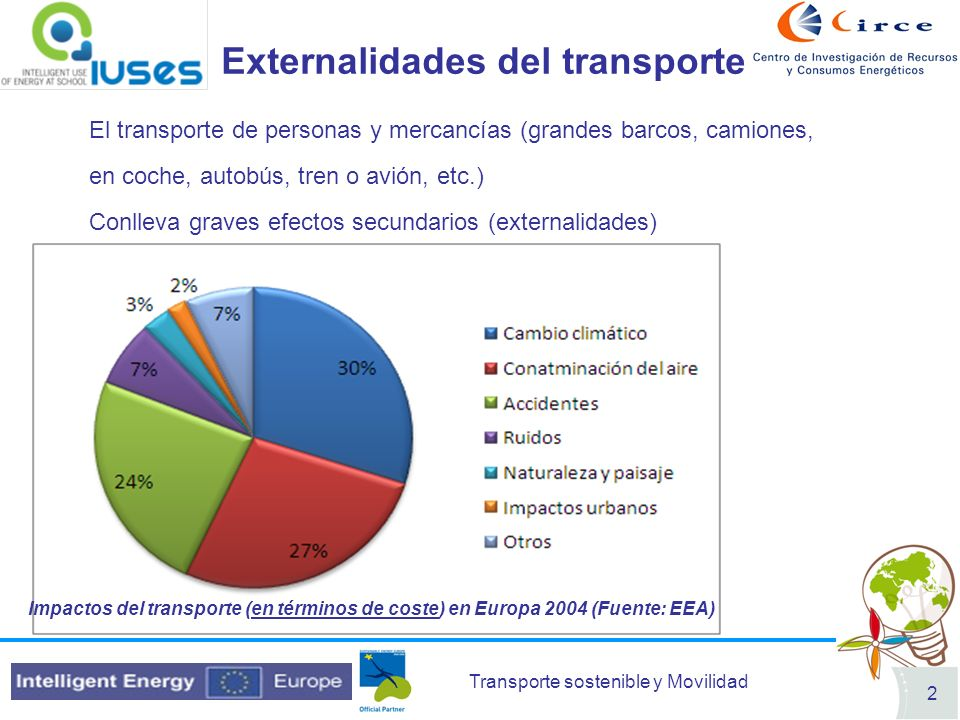 Transporte sostenible y Movilidad 2 Externalidades del transporte Impactos del transporte (en términos de coste) en Europa 2004 (Fuente: EEA) El trans