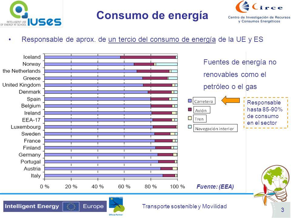 Transporte sostenible y Movilidad 3 Consumo de energía Responsable de aprox. de un tercio del consumo de energía de la UE y ES Fuentes de energía no r