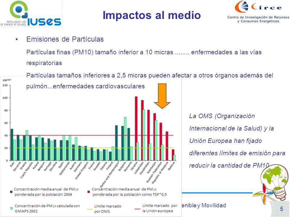 Transporte sostenible y Movilidad 5 Impactos al medio La OMS (Organización Internacional de la Salud) y la Unión Europea han fijado diferentes límites