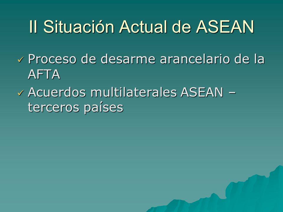 II Situación Actual de ASEAN Proceso de desarme arancelario de la AFTA Proceso de desarme arancelario de la AFTA Acuerdos multilaterales ASEAN – terceros países Acuerdos multilaterales ASEAN – terceros países