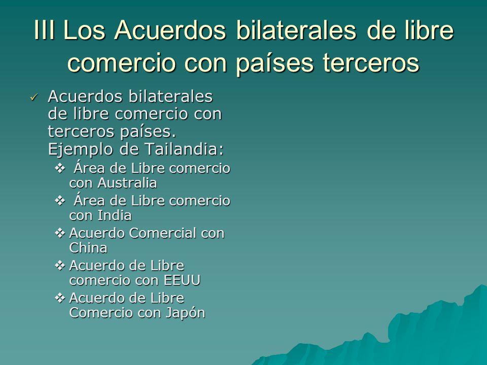 III Los Acuerdos bilaterales de libre comercio con países terceros Acuerdos bilaterales de libre comercio con terceros países.