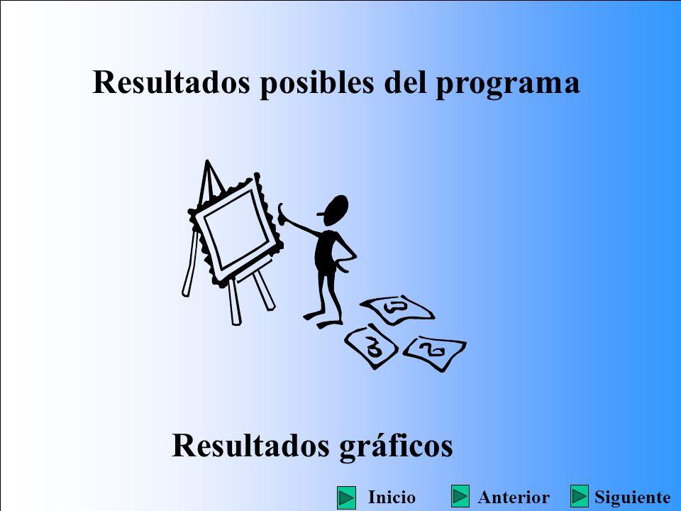 Resultados posibles del programa Resultados gráficos SiguienteInicioAnterior