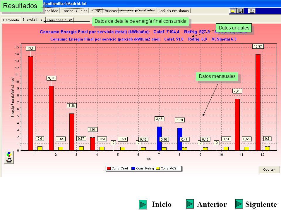 Datos de detalle de energía final consumida Datos mensuales Datos anuales SiguienteInicioAnterior Resultados