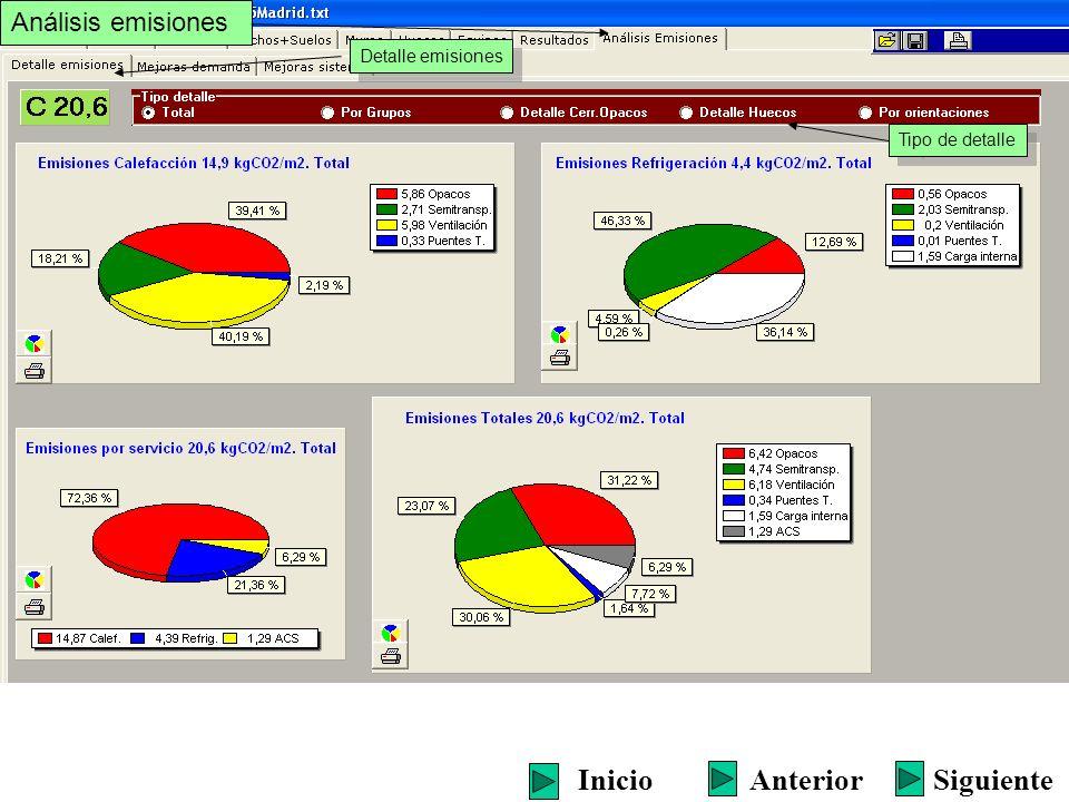 Análisis emisiones Detalle emisiones Tipo de detalle SiguienteInicioAnterior