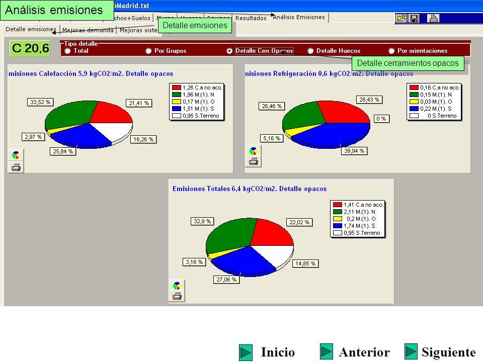 Detalle emisiones Detalle cerramientos opacos SiguienteInicioAnterior Análisis emisiones