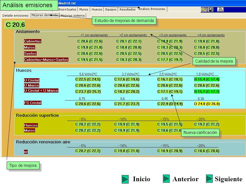 Estudio de mejoras de sistemas/equipos Tipo de mejora Calidad de la mejora Nueva calificación SiguienteInicioAnterior Análisis emisiones