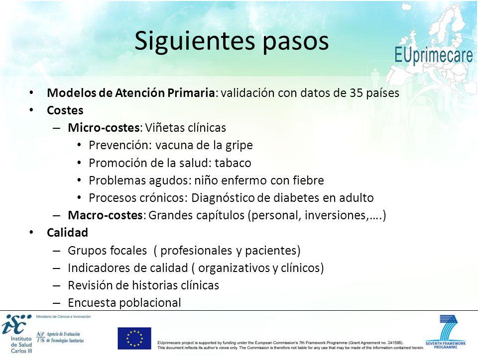 Siguientes pasos Modelos de Atención Primaria: validación con datos de 35 países Costes – Micro-costes: Viñetas clínicas Prevención: vacuna de la grip